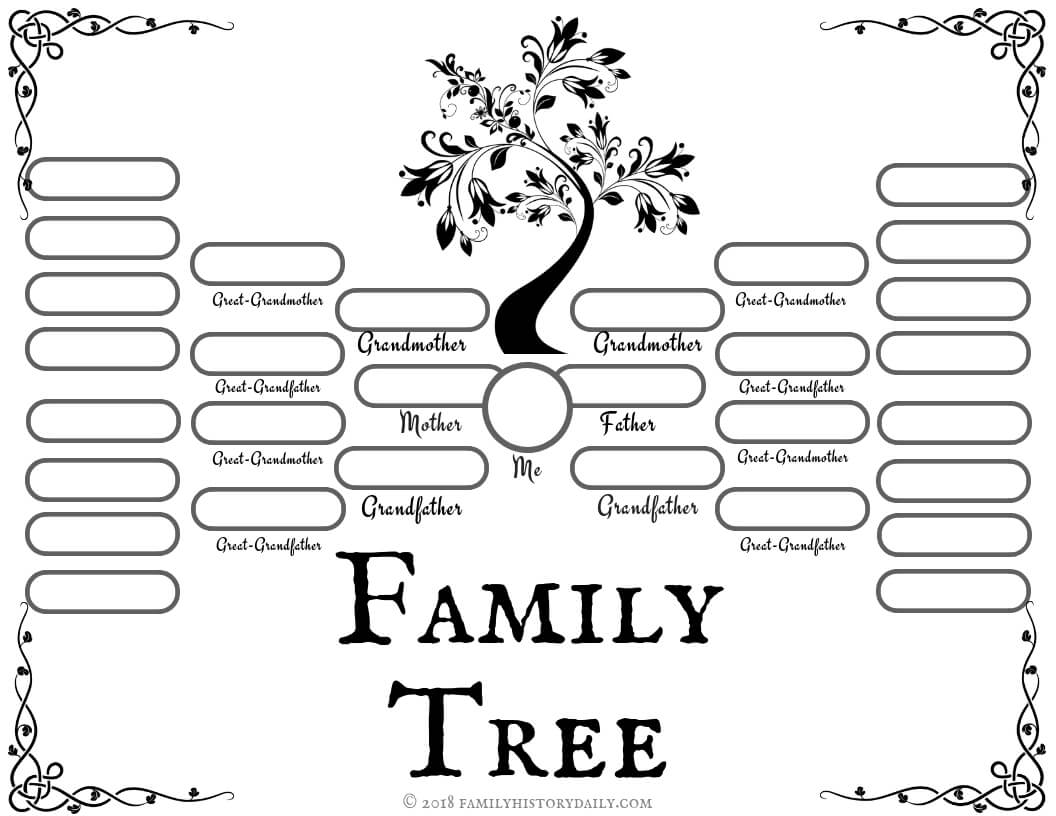 4 Free Family Tree Templates For Genealogy, Craft Or School Pertaining To Powerpoint Genealogy Template