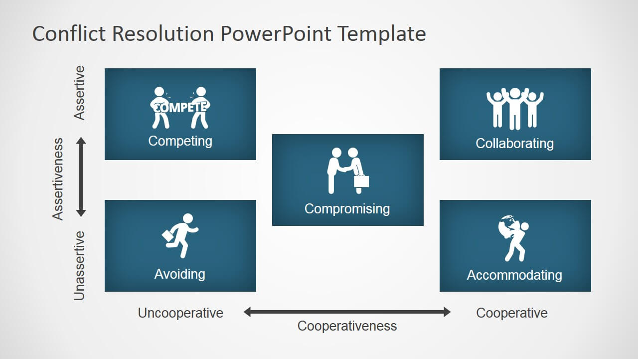 Conflict Resolution Diagram For Powerpoint – Slidemodel In Powerpoint Template Resolution