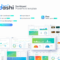 Free Dashboard Powerpoint Template – Ppt Presentation Inside Powerpoint Dashboard Template Free