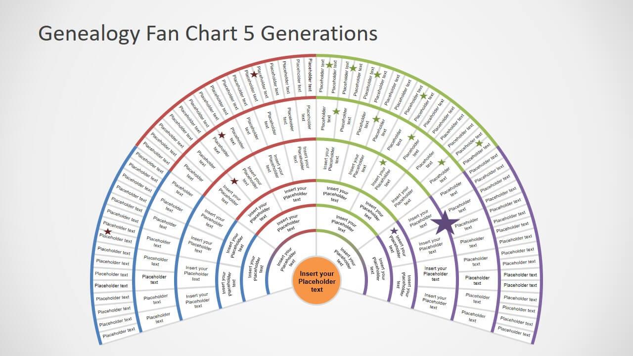 Genealogy Fan Chart 5 Generations Within Powerpoint Genealogy Template