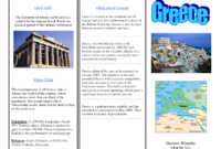 Greece Travel Brochure/kids Writing Project   Travel throughout Travel Brochure Template Ks2