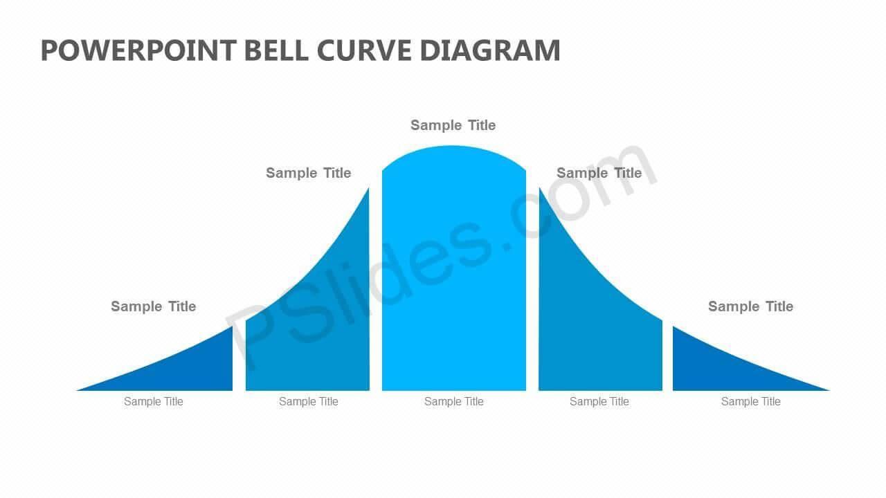 Powerpoint Bell Curve Diagram   Diagram, Templates, Ppt Intended For Powerpoint Bell Curve Template