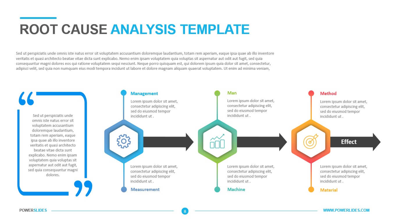 Root Cause Analysis Template - Powerslides Regarding Root Cause Analysis Template Powerpoint