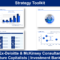 Strategy Toolkit In Powerpoint & Excel |Ex Mckinsey With Strategy Document Template Powerpoint